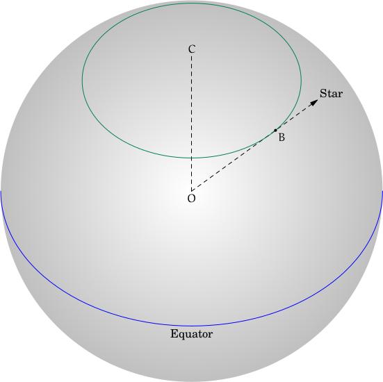 Introduction to Celestial Navigation | Robin's Blog